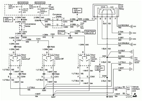 freightliner chassis wiring diagram somurich