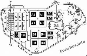 Fuse Box Diagram  U0026gt  Volkswagen Touareg  2011