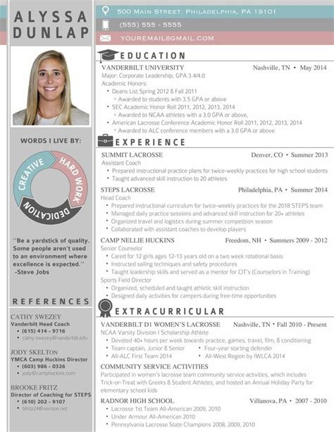 Professional Cv Template With Photo by Ex Of Elevated Resumes Career Development Resume