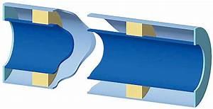 Isolation Tuyau Climatisation Exterieur : b titech le vide isole les tuyaux d eau chaude l isolation par le vide ipv un projet de ~ Medecine-chirurgie-esthetiques.com Avis de Voitures