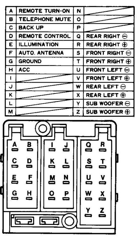 Car Audio Wire Diagram Codes Land Rover - Factory Car