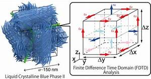 Finite-difference time-domain analysis of cholesteric blue ...
