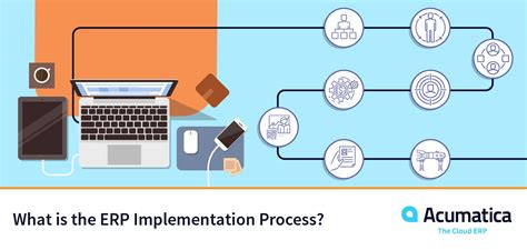 What Is The Erp Implementation Process?  Acumatica Cloud Erp