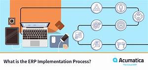 What Is The Erp Implementation Process