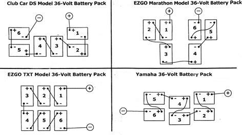 yamaha golf cart battery wiring diagram free wiring diagram