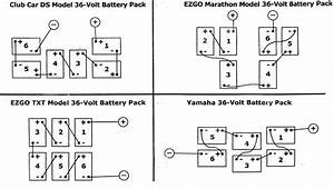 Hyundai Golf Cart 36 Volt Wiring Diagrams