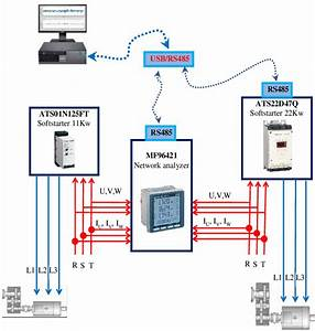 Information Block Diagram Application Monitoring