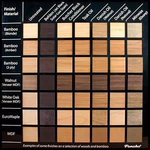 Woodwork Different Wood Stains PDF Plans