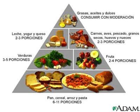 Ibu Menyusui Vegetarian Proteinas