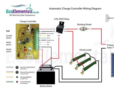 Solar Charge Controller Wiring Diagram charge controller wiring diagram for diy wind turbine or