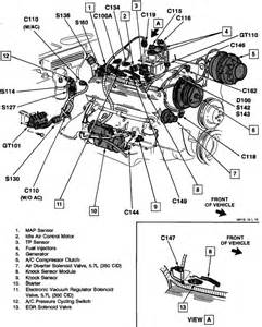 similiar diagram for chevy 350 vortec motor keywords engine coolant sensor location on chevy 350 5 7 vortec engine diagram