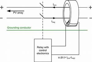Simple Schematic Diagram Explaining Operating Principle Of An Rcd