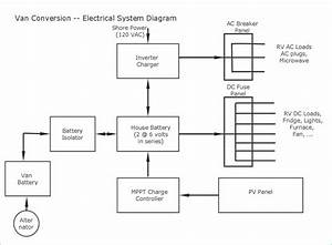 Rv Inverter Charger Wiring Diagram Sample