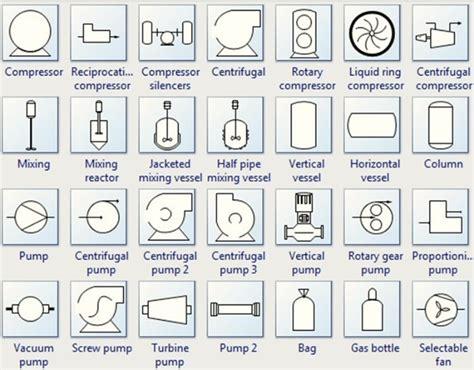 pump compressor reactor symbols engineering