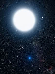Top 5 Brightest Stars As Seen From Earth
