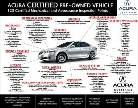 Acura Certified Pre Owned Financing by What Is Acura Certified Pre Owned Acura Of Barrie