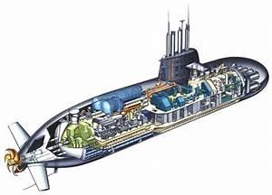 Cutaway Type 212 Submarine