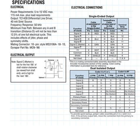 Wiring Diagram For Dynapar Encoders