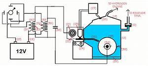 Hydrogen Generator  Diagram