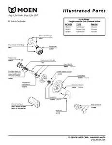 moen kitchen faucet handle repair moen shower faucet diagram website of xuqaicon
