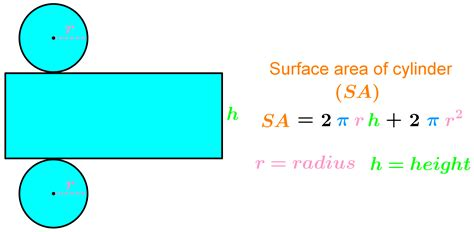 Formula For Surface Area And Volume Of Cylinders Studypug
