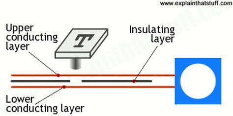 how does a computer keyboard work explain that stuff