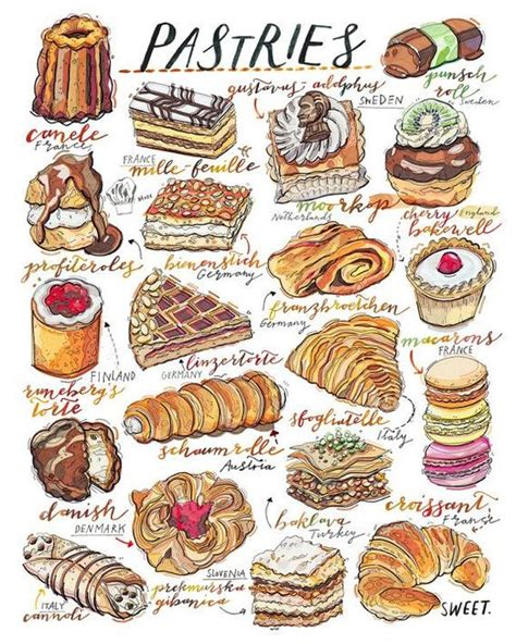 cuisine dwg the s catalog of ideas
