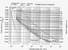 Hd wallpapers moody diagram calculator gwallecc hd wallpapers moody diagram calculator ccuart Gallery