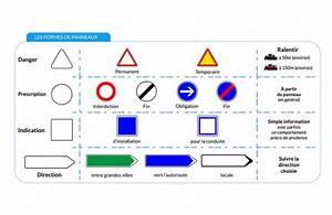 Code De La Route Signalisation : les panneaux du code de la route typologie et signification ~ Maxctalentgroup.com Avis de Voitures