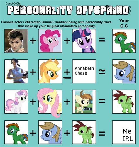 Personality Meme - personality offspring meme by deli73123 on deviantart