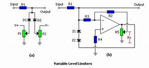 limiters clipers With clipper circuit