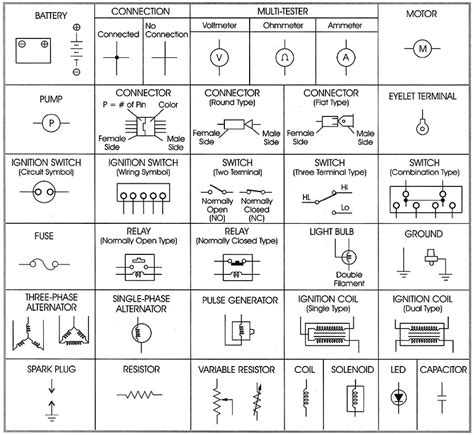 aircraft wiring diagram legend 24h schemes
