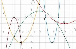 Quadratische Funktionen Scheitelpunkt Berechnen : l sungen parabel aus punkt und scheitelpunkt ~ Themetempest.com Abrechnung