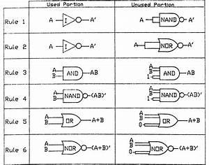 Diagrammatic System