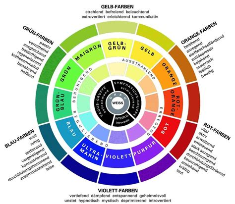 Farben Feng Shui by Psychologie Der Farben Farbenfroh In With Colours