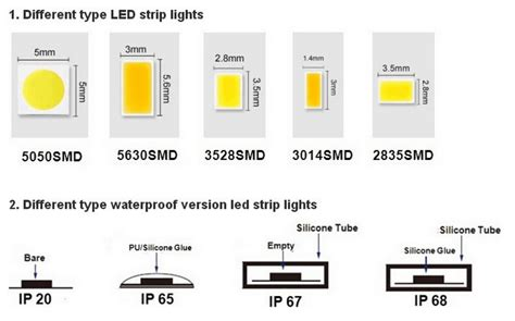 151 Resistor Smd Led Strip 5630smd 12volt