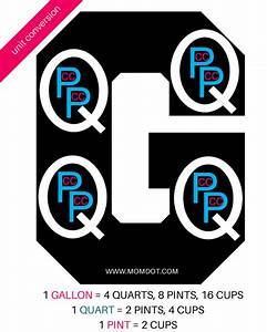 How Many Cups In A Quart Chart In A Pint In A Gallon