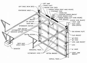 Wiring Diagram For Overhead Doors