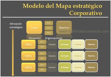 balanced scorecard ejemplo de implementaci 243 n caso real club tablero de comando