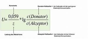 Mol Berechnen Formel : konzentrationsabh ngigkeit des elektrodenpotenzials ~ Themetempest.com Abrechnung