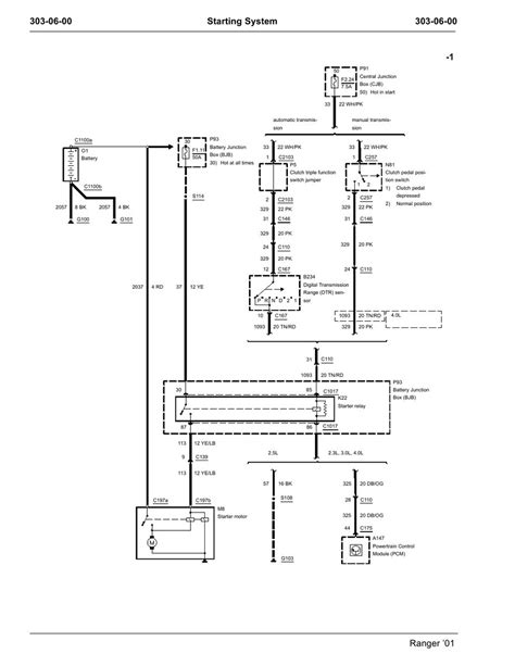 1995 Ford Ranger Wiring Diagram Vs by Wiring Harness For Auto Vs Manual Ranger Forums
