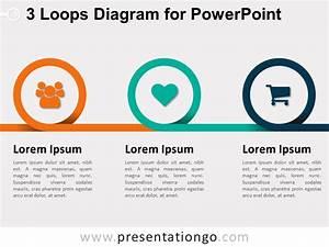 3 Loops Diagram For Powerpoint Presentationgo Com