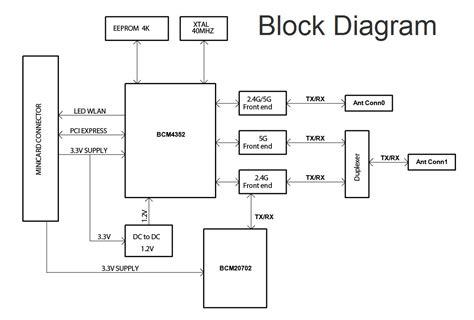 block diagram what is a best free home design idea