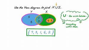 Lesson  Union Of Sets Using Venn Diagrams