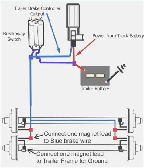 trailer breakaway wiring diagram trailer breakaway switch wiring diagram moesappaloosas