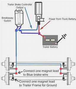 Trailer Breakaway Switch Wiring Diagram  U2013 Moesappaloosas Com