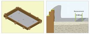 Faire Une Chape Exterieur : r aliser une dalle de b ton dalle ~ Premium-room.com Idées de Décoration
