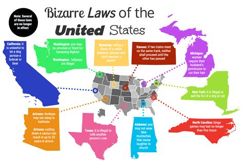 What Happens If You Google Crazy State Laws The Urban Legend