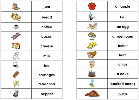 vocabulaire anglais cuisine food classe de cm1 cm2