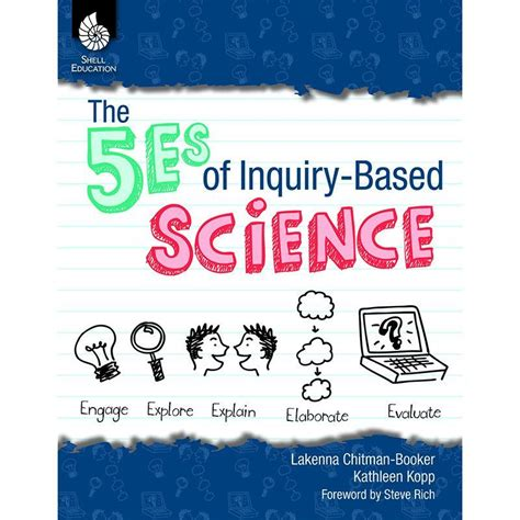 es  inquiry based science science models